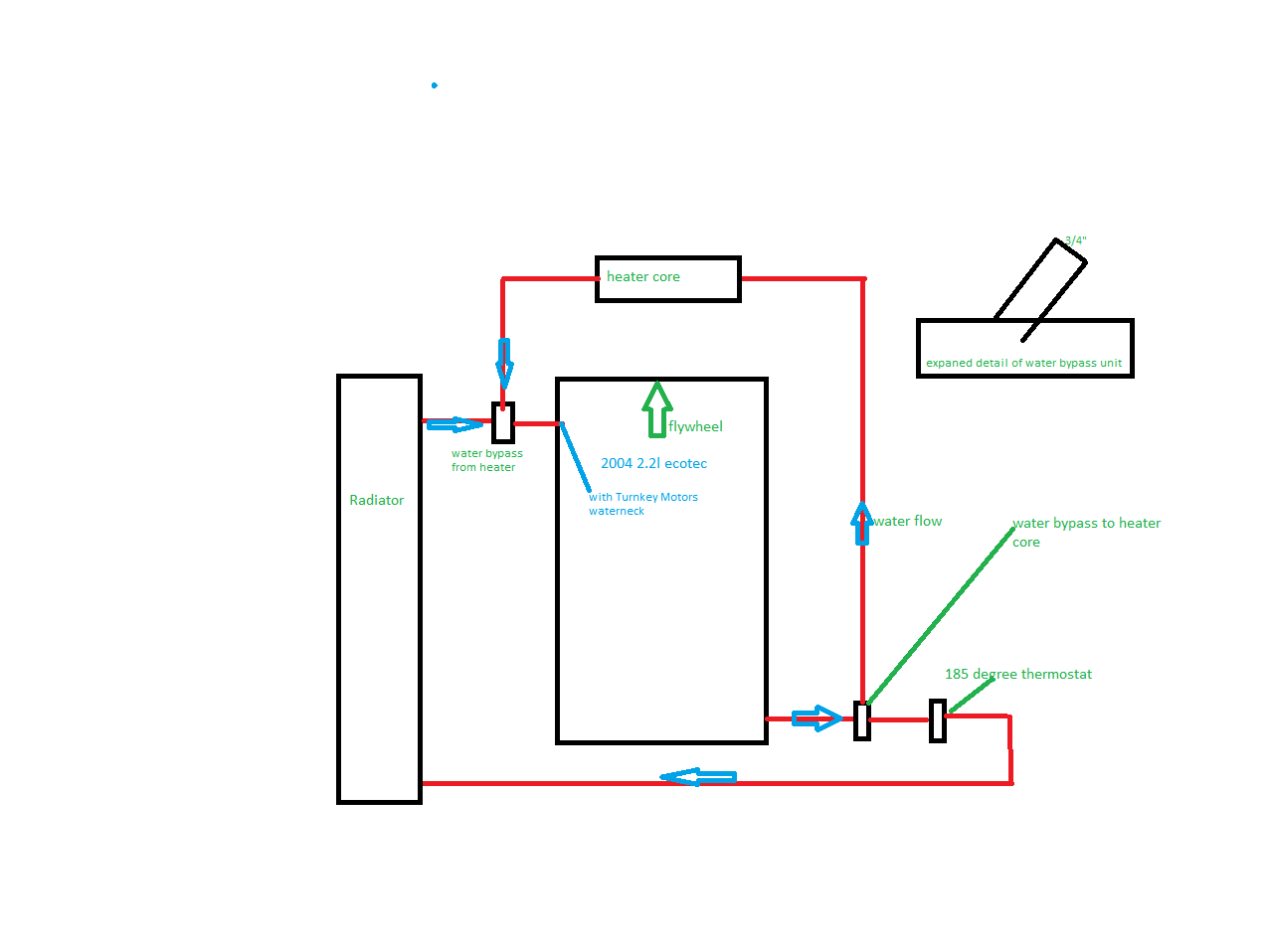 ecotec coolant plumbing race dezert ecotec water flow diagram png