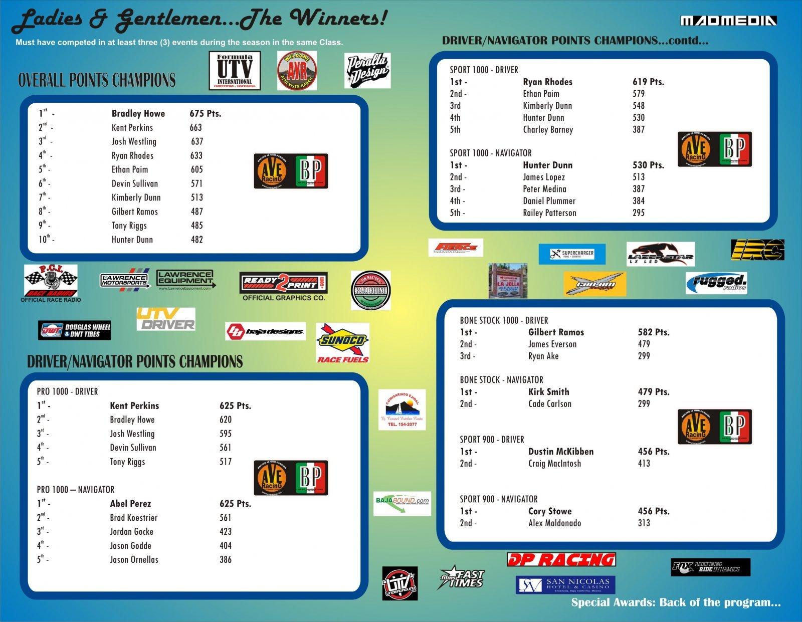 17-Awards Program - Dec2-P2.jpg