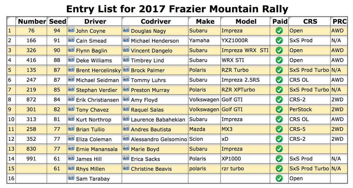 Frazier_Mountain_Rally_entry_list.jpg