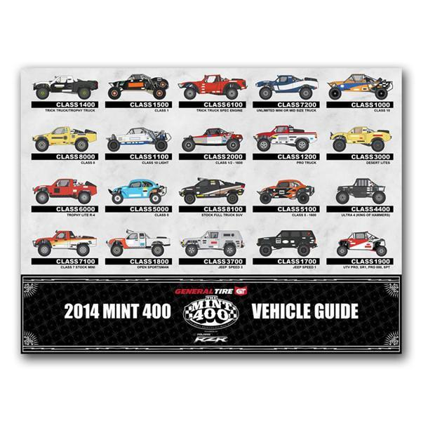 mint-400-vehicle-guide.jpg