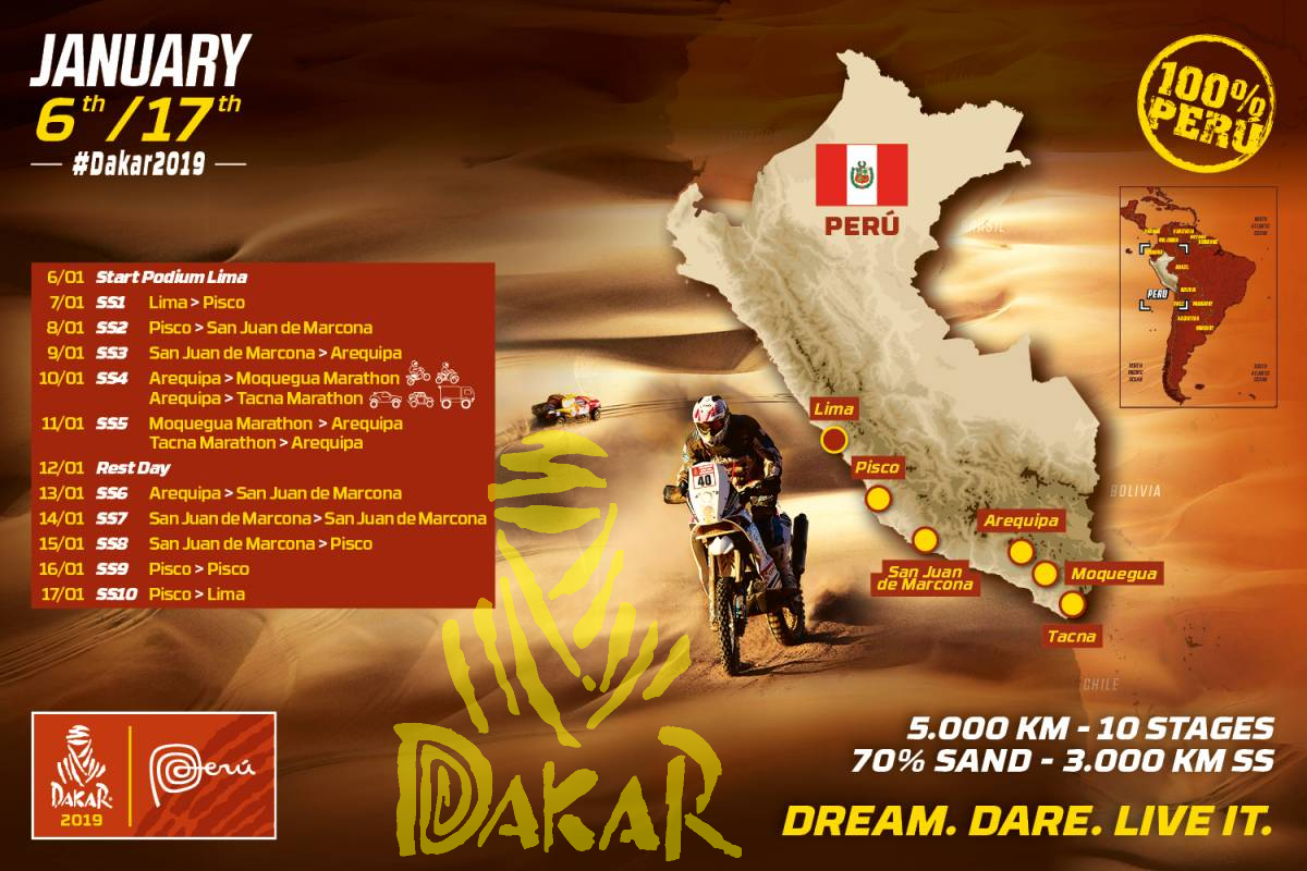 Dakar2019Bivs.png