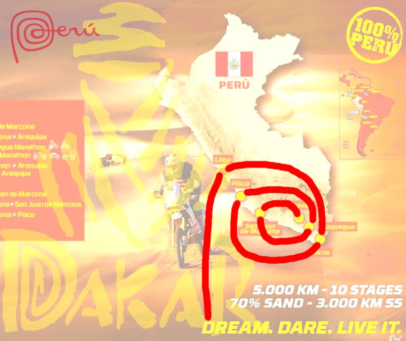 Dakar2019BivsP.png