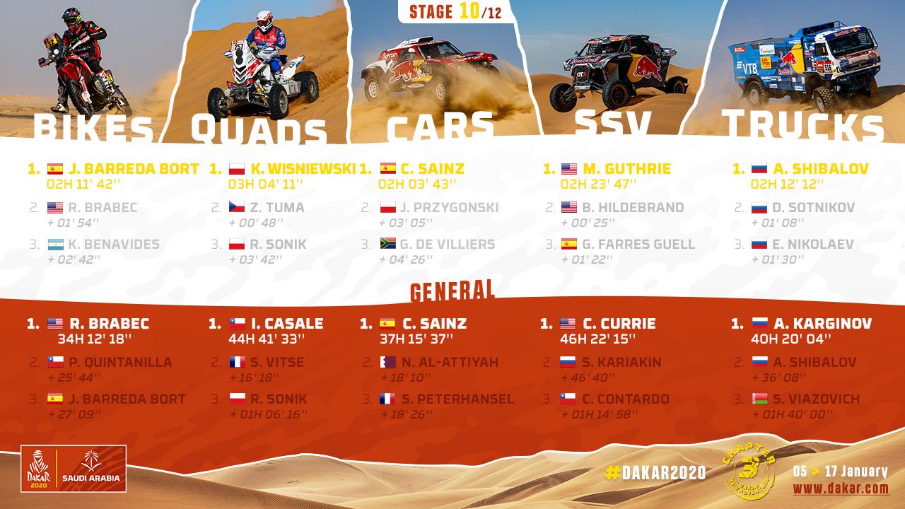 Dakar_S10.jpeg