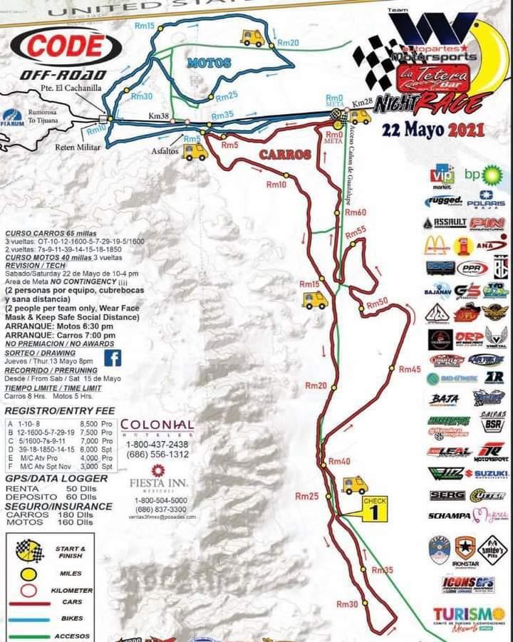 2021-CODE-La-Tetera-Night-Race-map.jpeg
