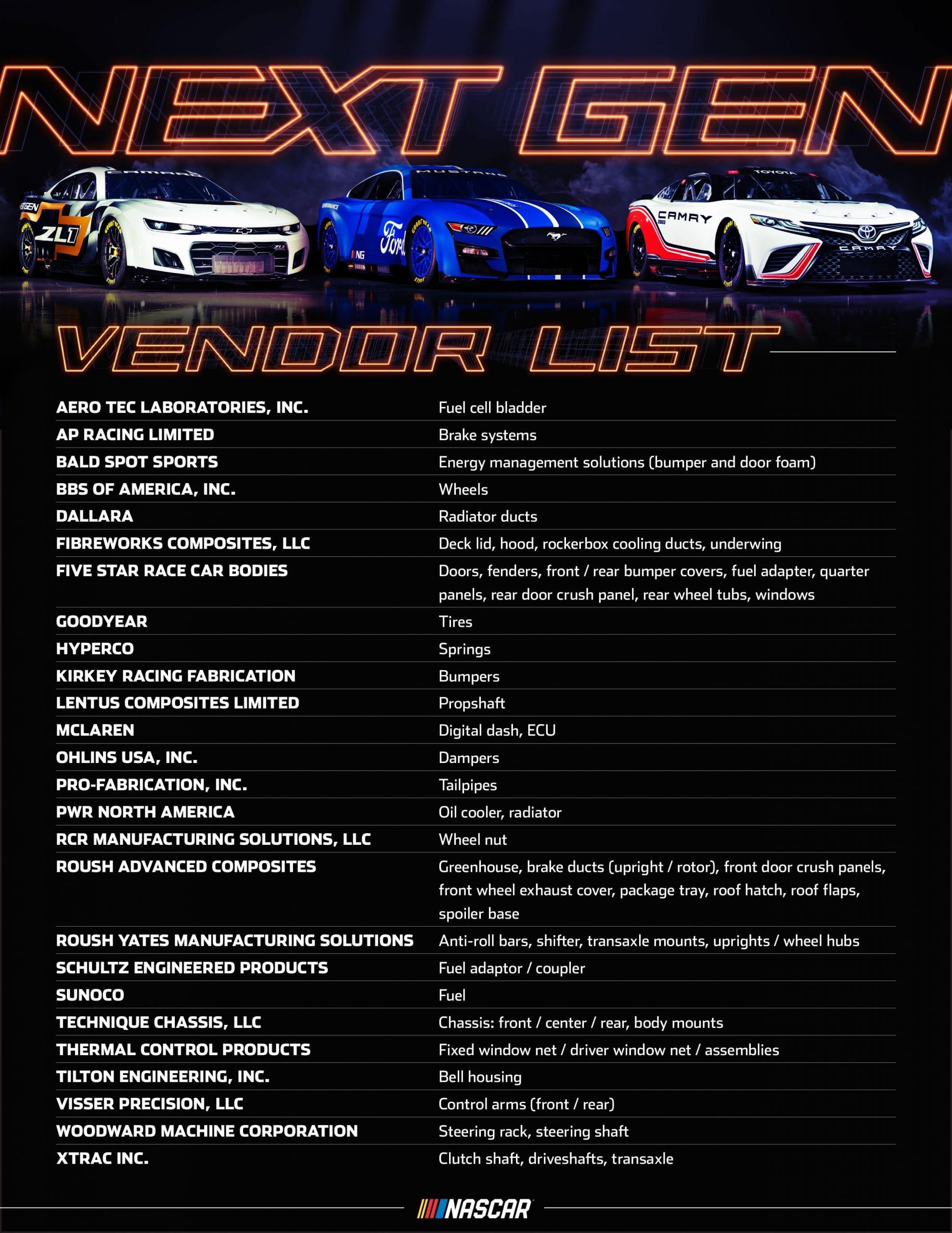 NextGen-Vendors-scaled.jpg