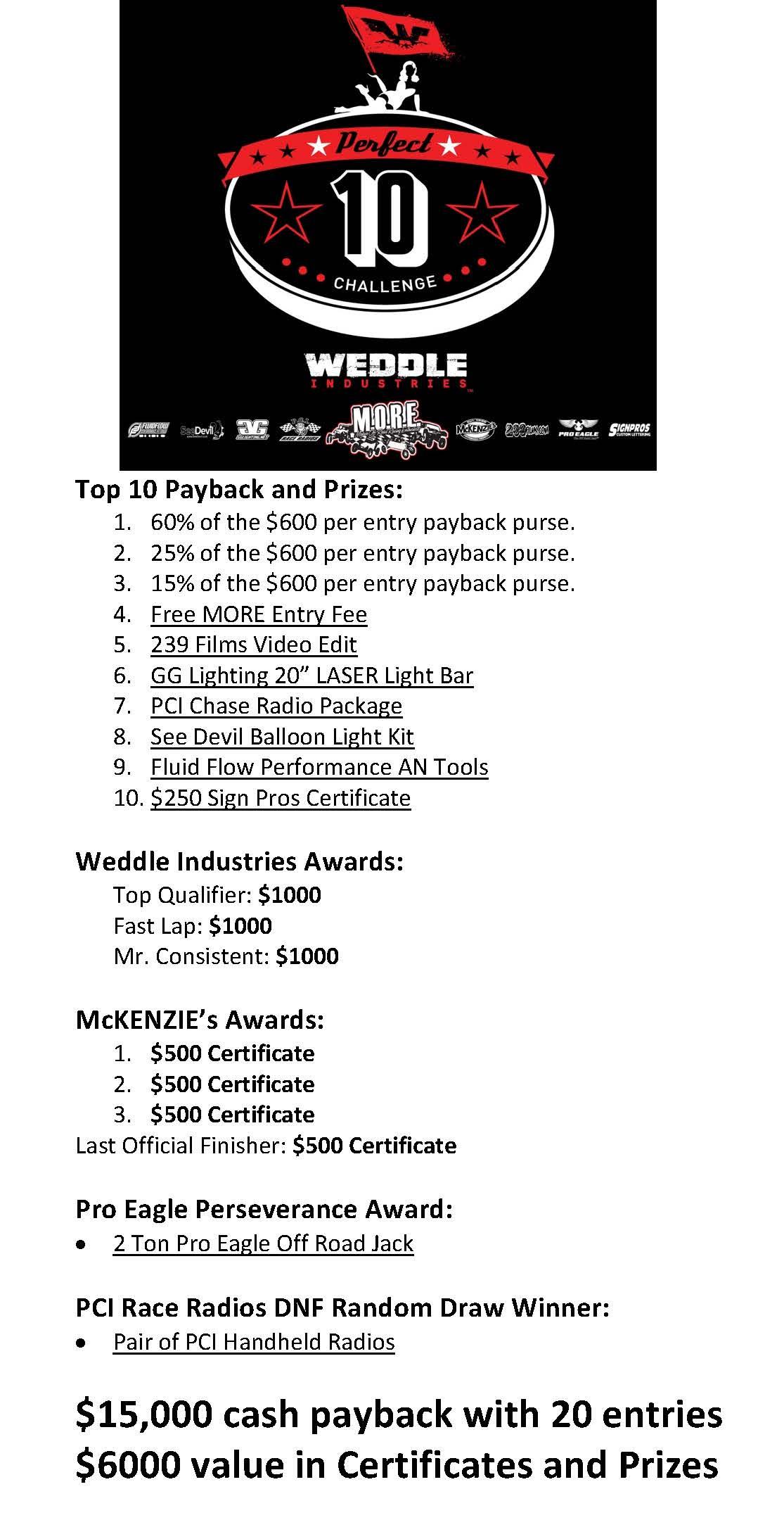Class 10 Prizes.jpg