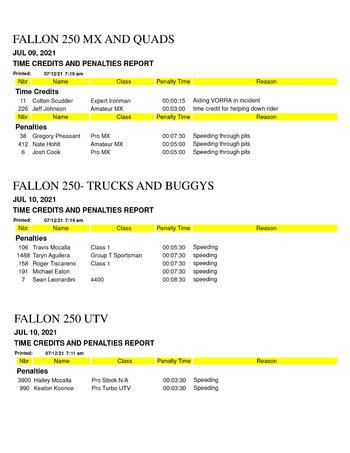384576.2021-VORRA-Fallon-250-penalties.jpg