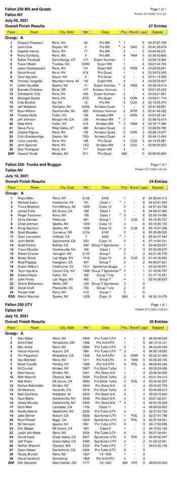 384575.2021-VORRA-Fallon-250-overall-results.jpg