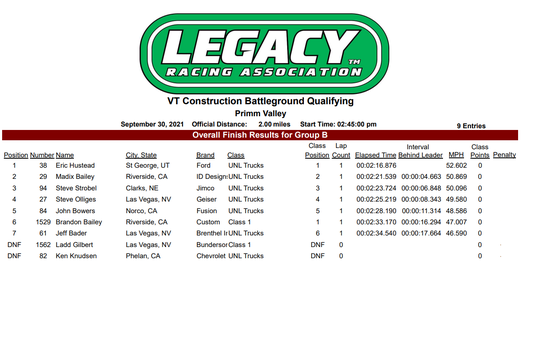 2021-LEGACY-Battleground-qualifying-results-UT-C1.png